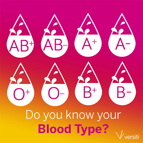 What is my blood type?