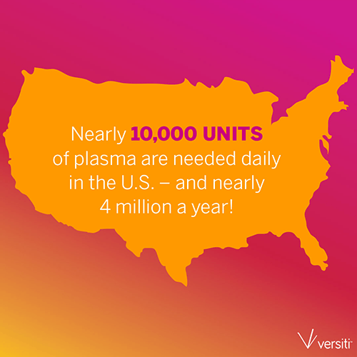 Nearly 10,000 units of plasma are needed daily in the U.S. - and nearly 4 million a year!